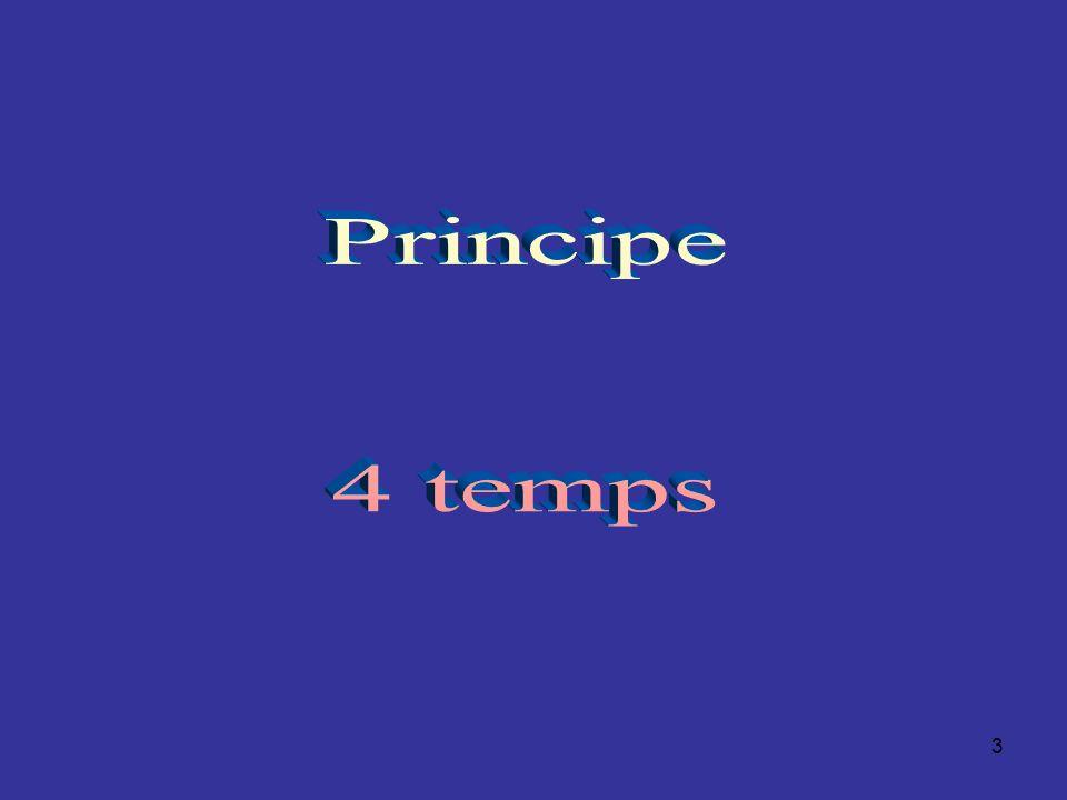 Principe 4 temps