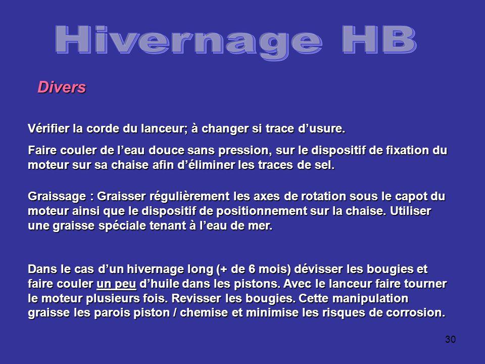Hivernage HB Divers. Vérifier la corde du lanceur; à changer si trace d'usure.