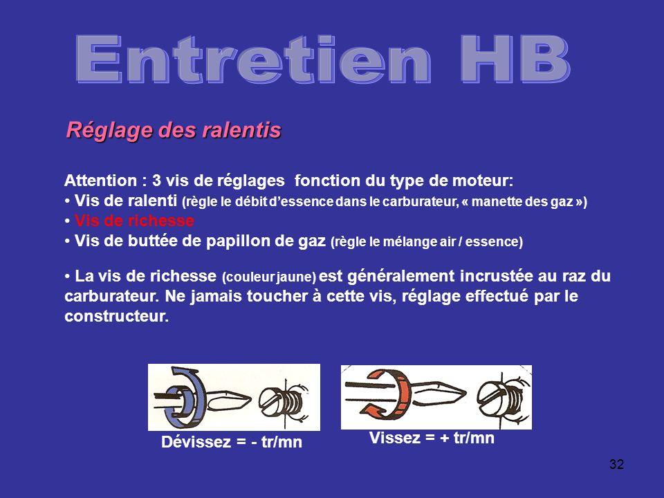 Entretien HB Réglage des ralentis