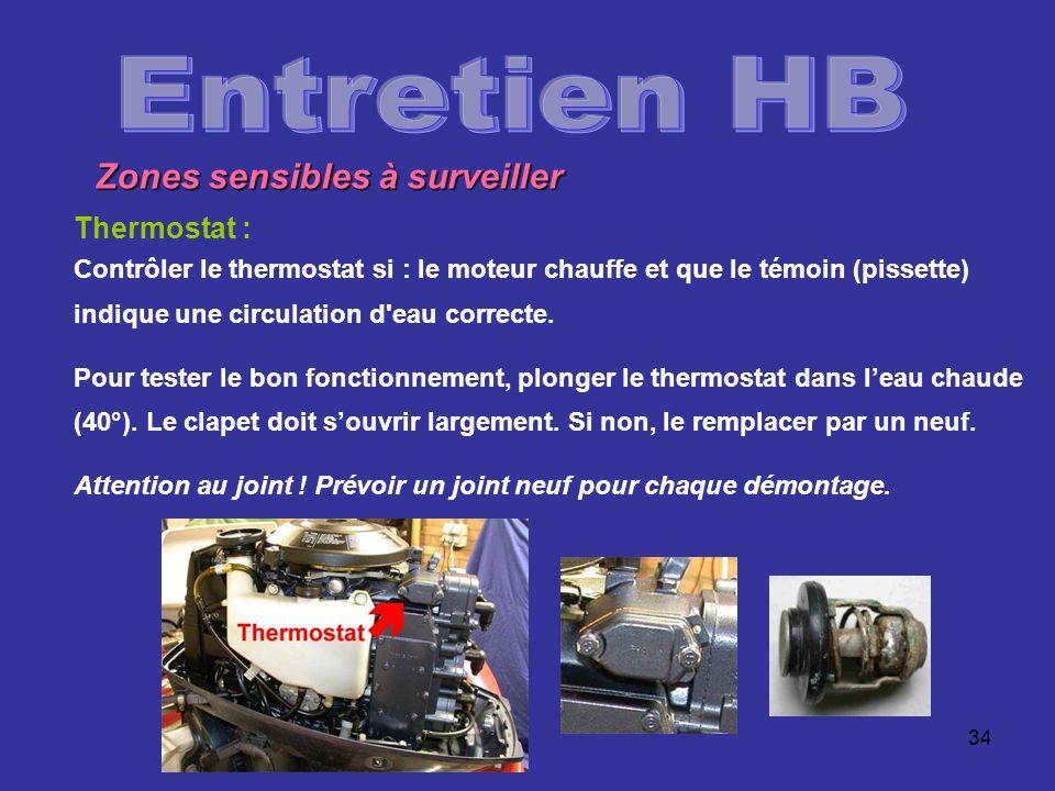 Entretien HB Zones sensibles à surveiller Thermostat :