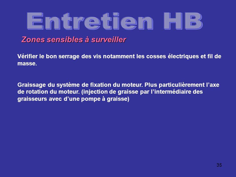 Entretien HB Zones sensibles à surveiller