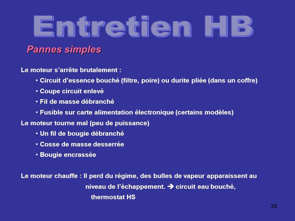 Entretien HB Pannes simples Le moteur s'arrête brutalement :