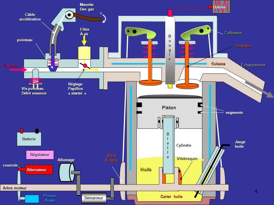 Piston Huile Manette Des gaz Bobine Câble accélération + Filtre À air