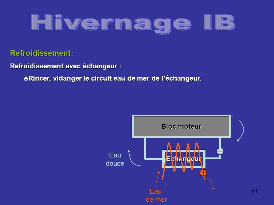 Hivernage IB Refroidissement : Refroidissement avec échangeur :