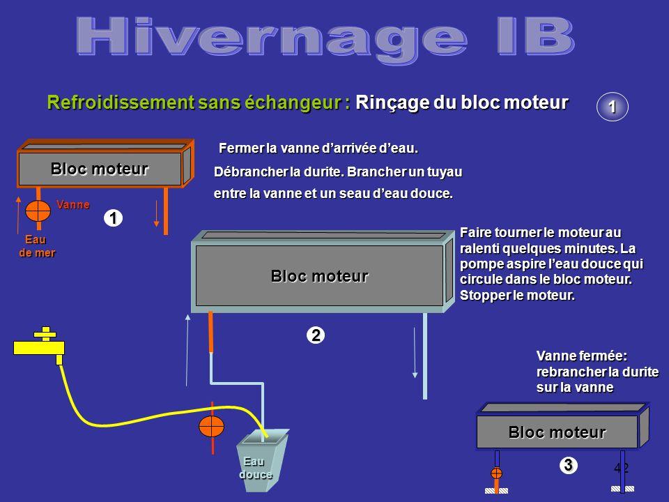 Refroidissement sans échangeur : Rinçage du bloc moteur