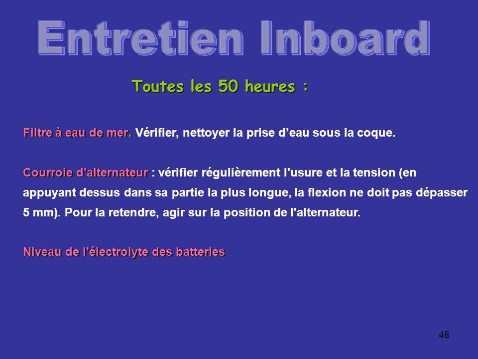 Entretien Inboard Toutes les 50 heures :