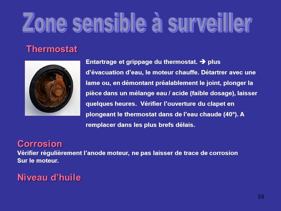 Zone sensible à surveiller