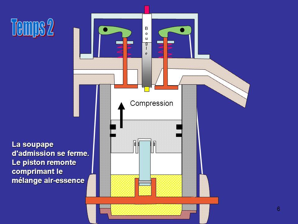 Temps 2 B. o. u. g. I. e. Compression.