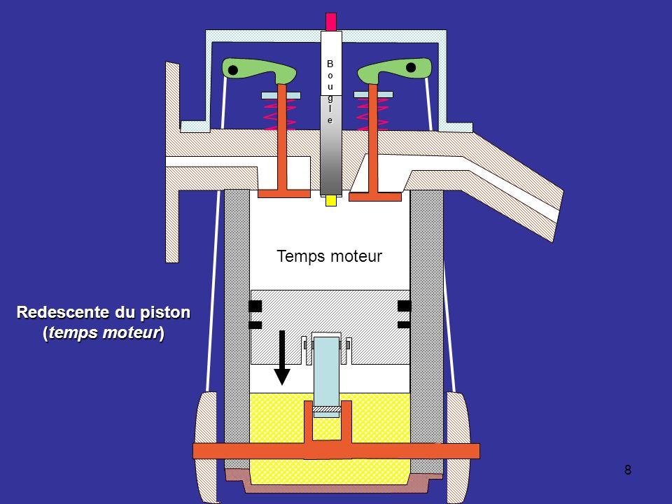 Redescente du piston (temps moteur)