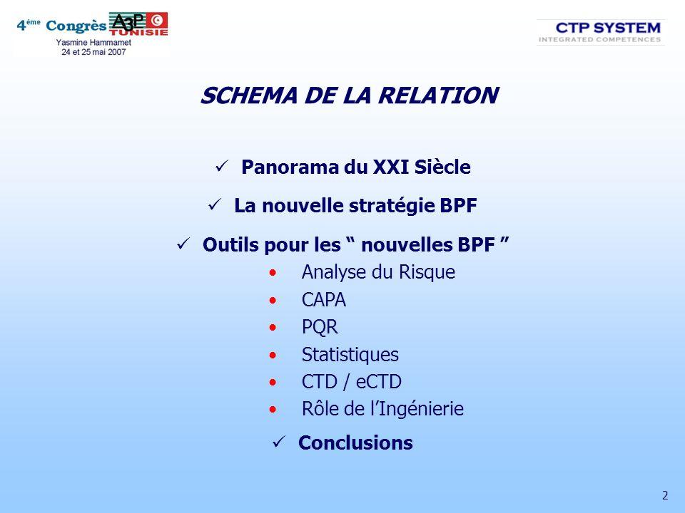 La nouvelle stratégie BPF Outils pour les nouvelles BPF