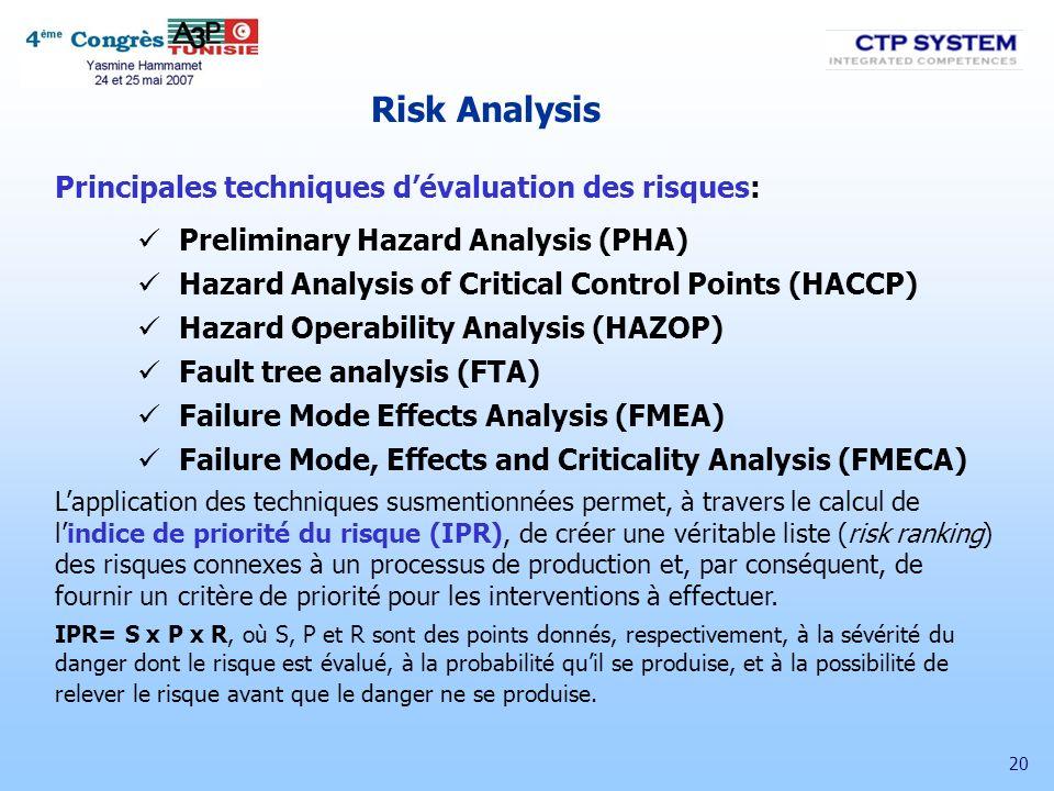 Risk Analysis Principales techniques d'évaluation des risques: