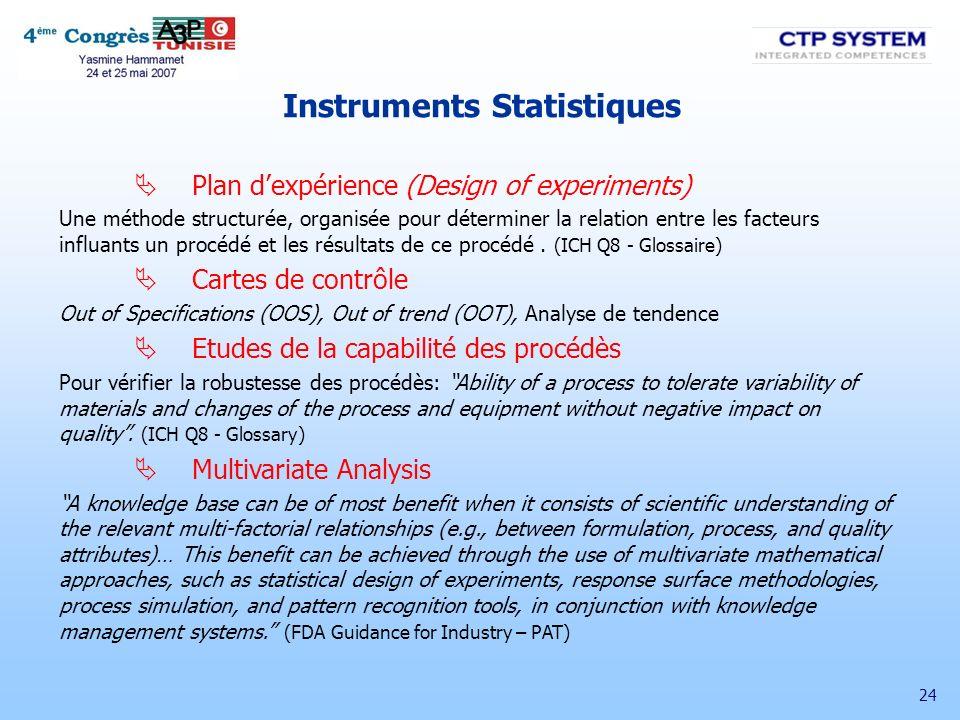 Instruments Statistiques