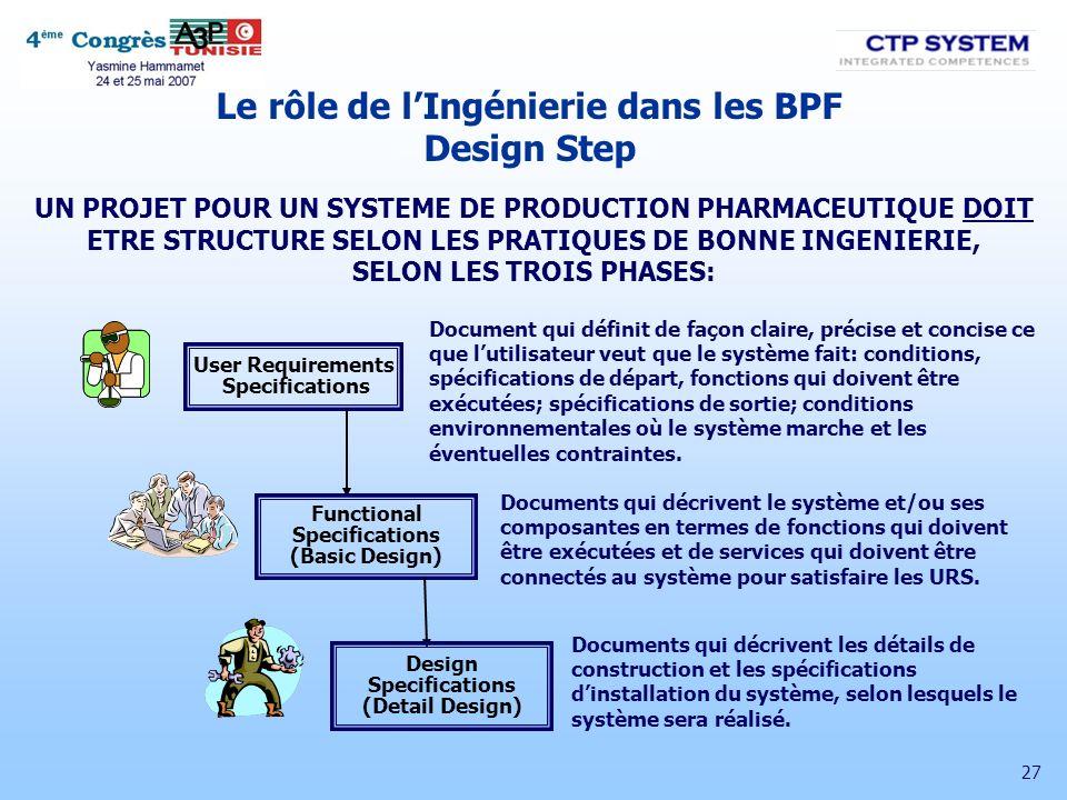 Le rôle de l'Ingénierie dans les BPF SELON LES TROIS PHASES: