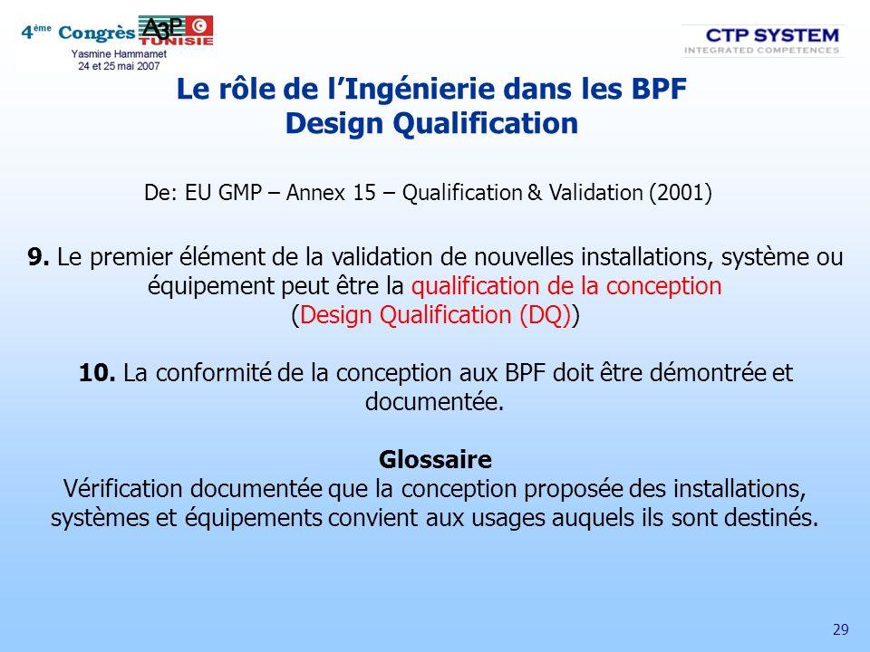 Le rôle de l'Ingénierie dans les BPF Design Qualification
