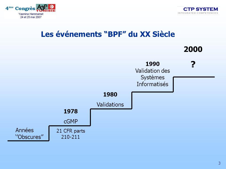 Les événements BPF du XX Siècle