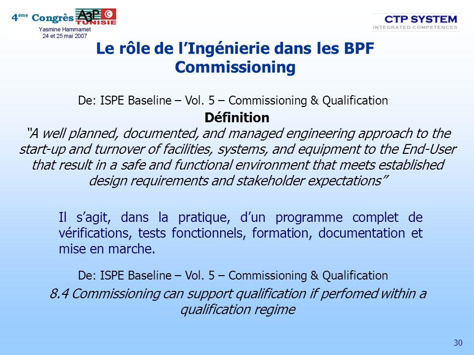 Le rôle de l'Ingénierie dans les BPF Commissioning