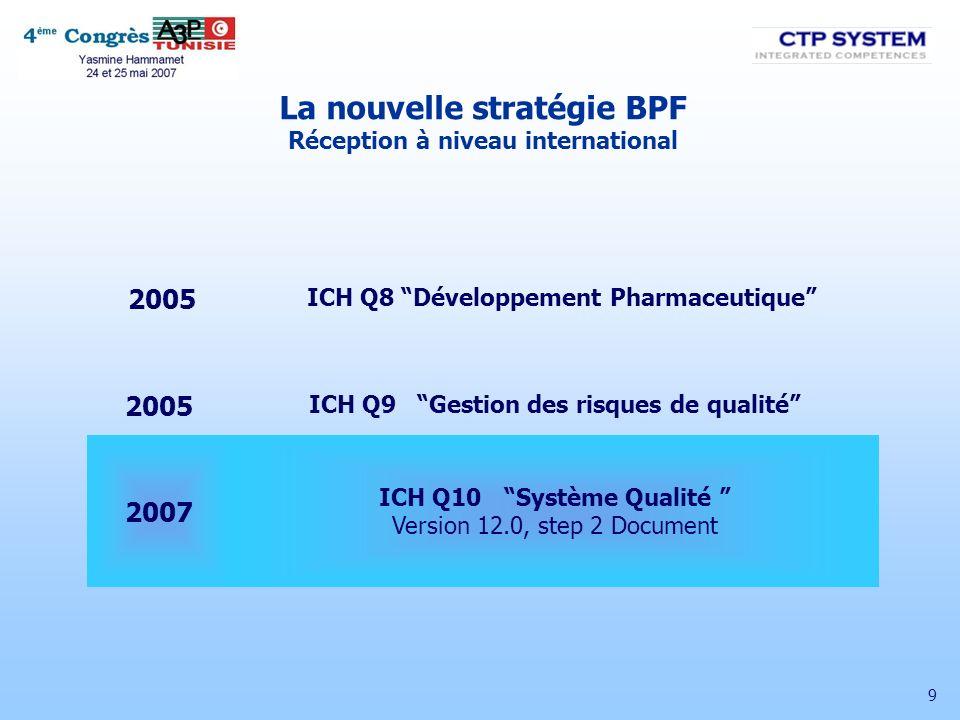 La nouvelle stratégie BPF