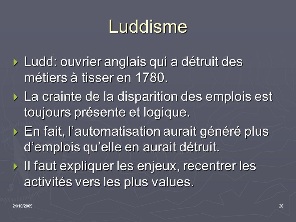 Luddisme Ludd: ouvrier anglais qui a détruit des métiers à tisser en 1780.