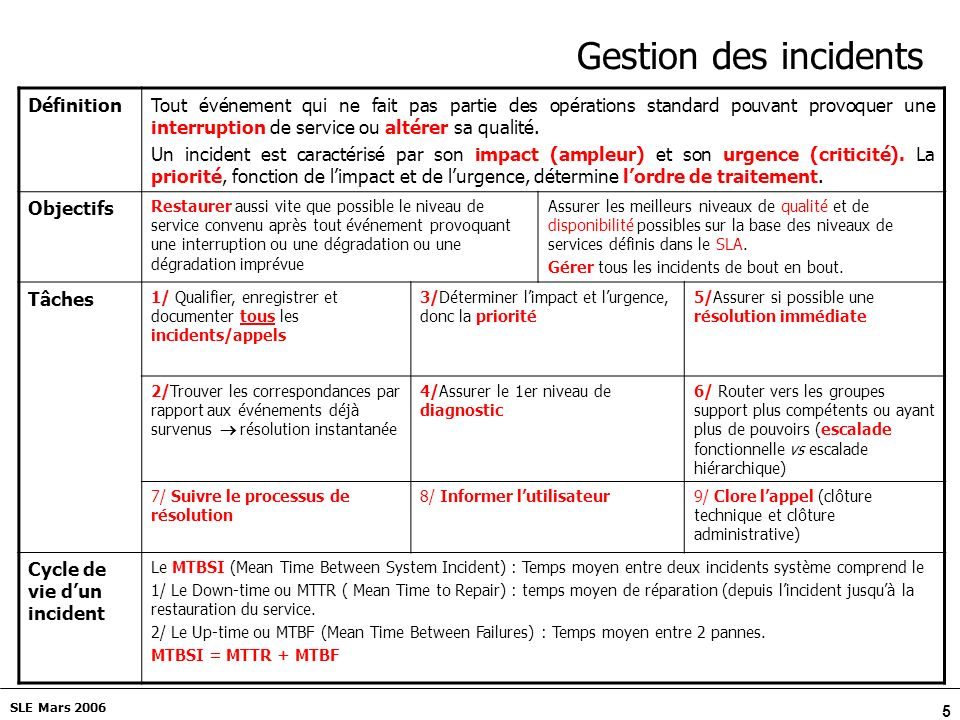 Gestion des incidents Définition