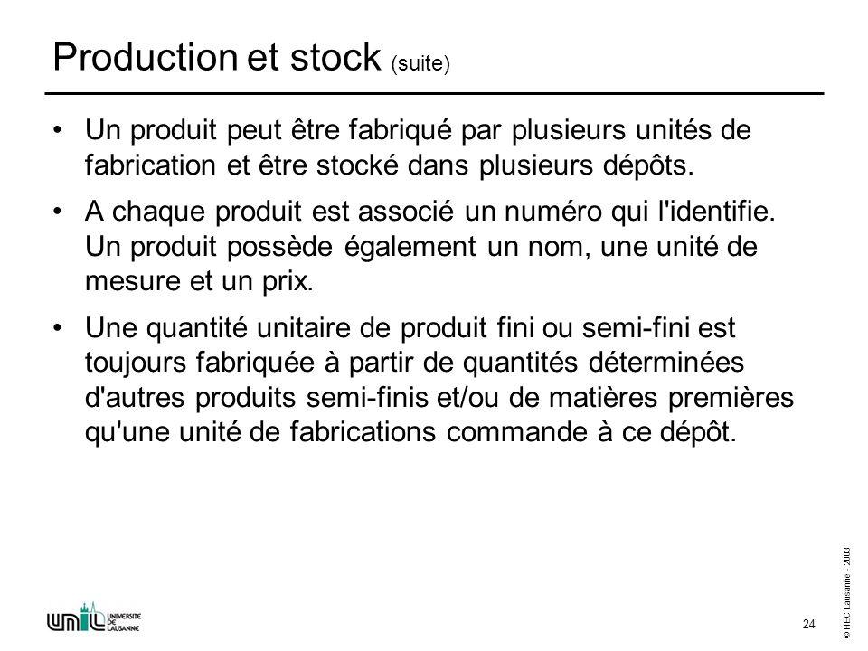 Production et stock (suite)