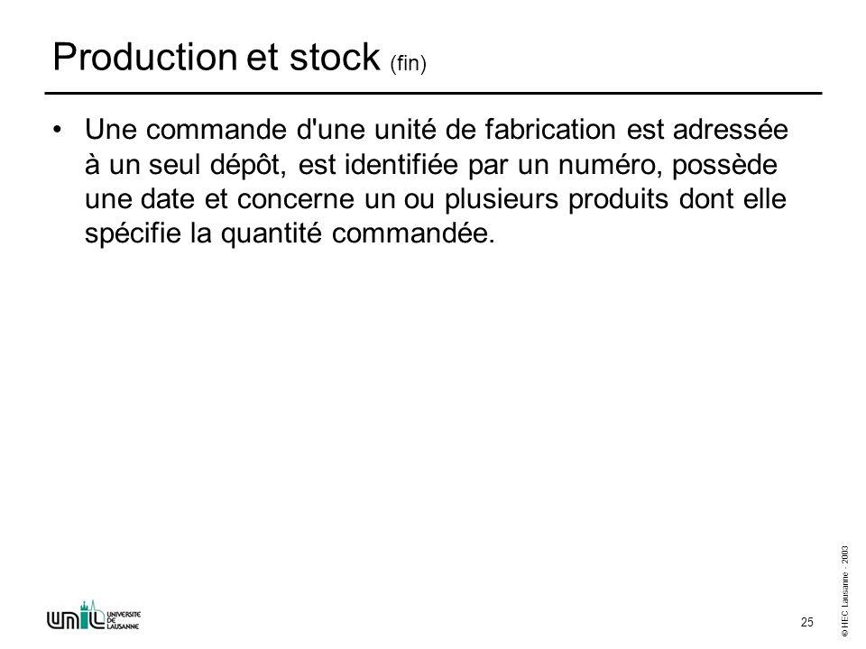 Production et stock (fin)