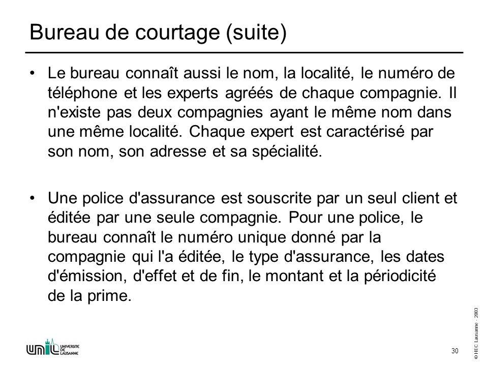 Bureau de courtage (suite)