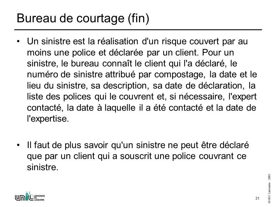 Bureau de courtage (fin)