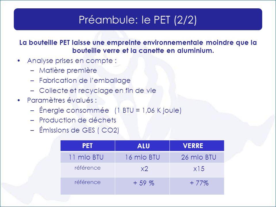Préambule: le PET (2/2) La bouteille PET laisse une empreinte environnementale moindre que la bouteille verre et la canette en aluminium.