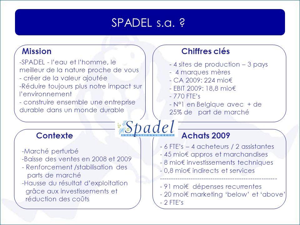 SPADEL s.a. Mission Chiffres clés Contexte Achats 2009
