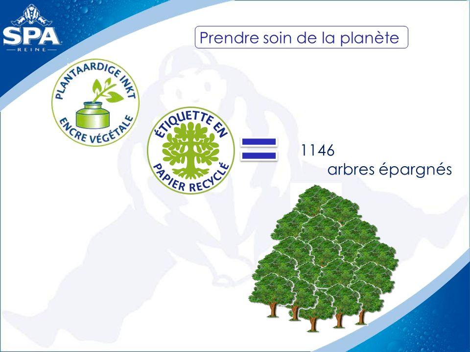Prendre soin de la planète