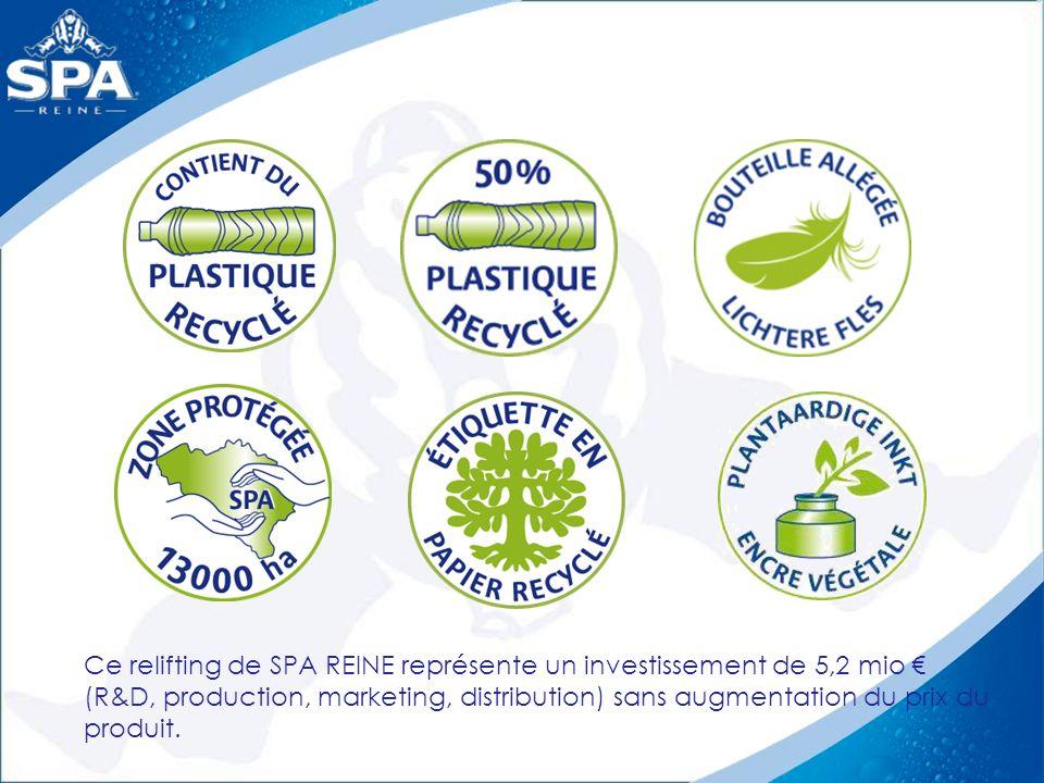 Ce relifting de SPA REINE représente un investissement de 5,2 mio € (R&D, production, marketing, distribution) sans augmentation du prix du produit.