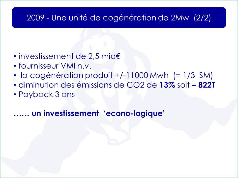 2009 - Une unité de cogénération de 2Mw (2/2)