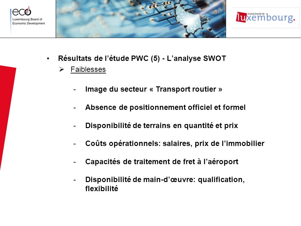 Résultats de l'étude PWC (5) - L'analyse SWOT