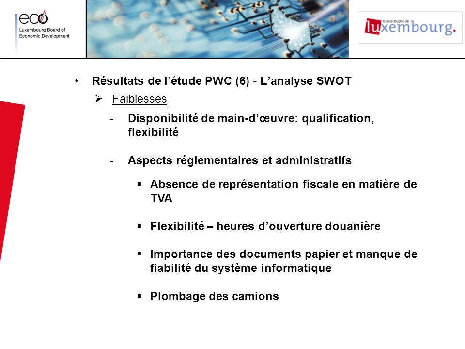 Résultats de l'étude PWC (6) - L'analyse SWOT