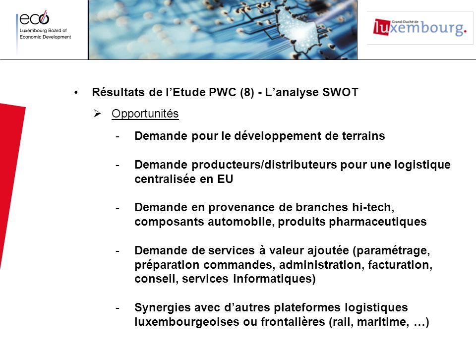 Résultats de l'Etude PWC (8) - L'analyse SWOT