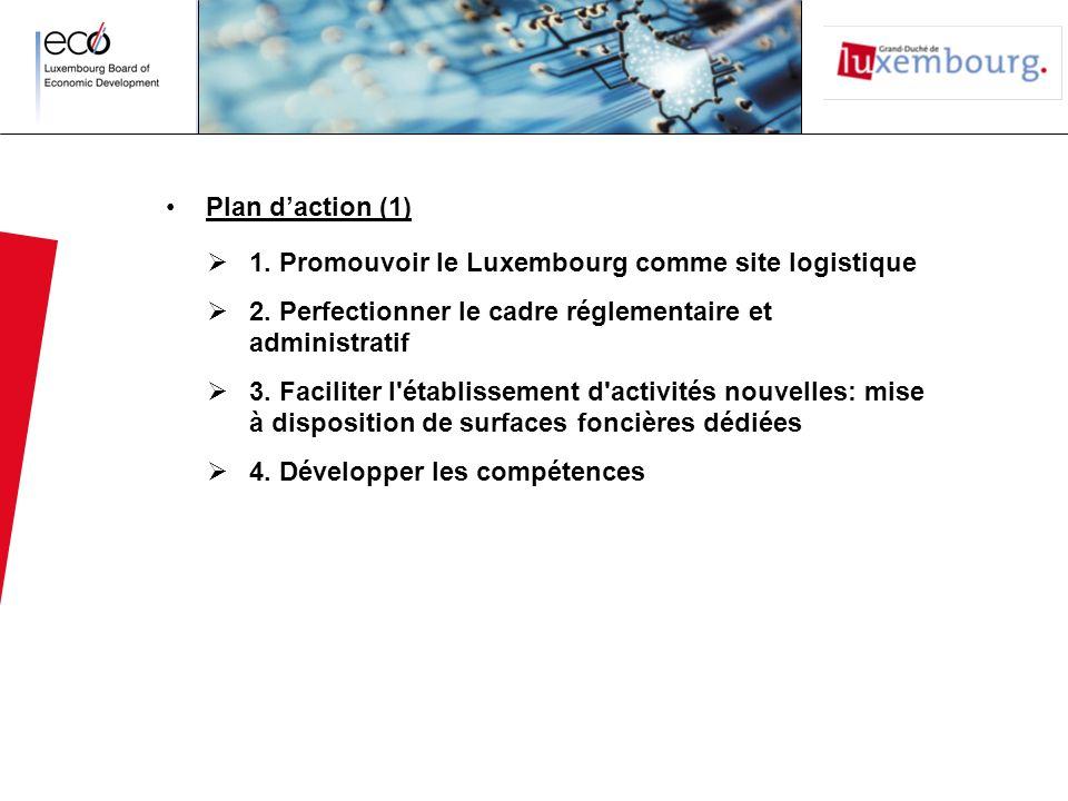 Plan d'action (1) 1. Promouvoir le Luxembourg comme site logistique. 2. Perfectionner le cadre réglementaire et administratif.
