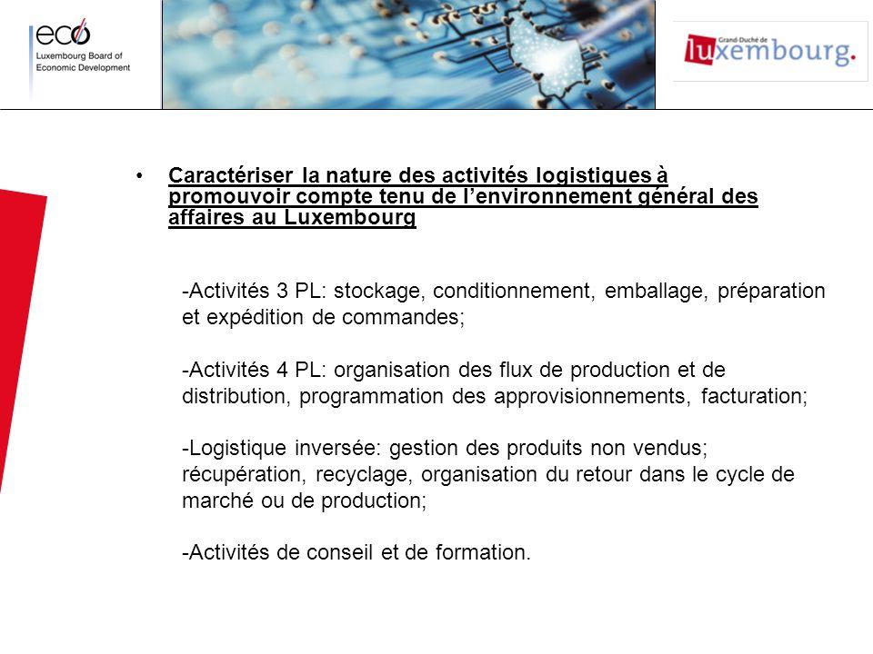 Caractériser la nature des activités logistiques à promouvoir compte tenu de l'environnement général des affaires au Luxembourg