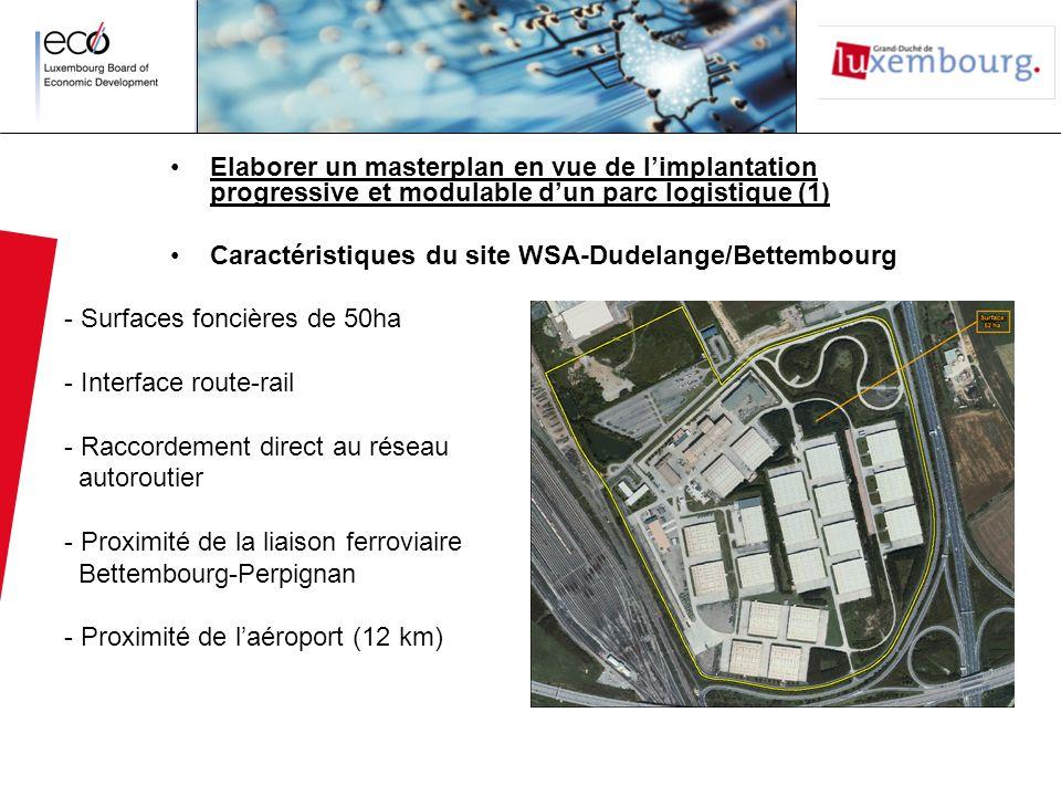 Elaborer un masterplan en vue de l'implantation progressive et modulable d'un parc logistique (1)