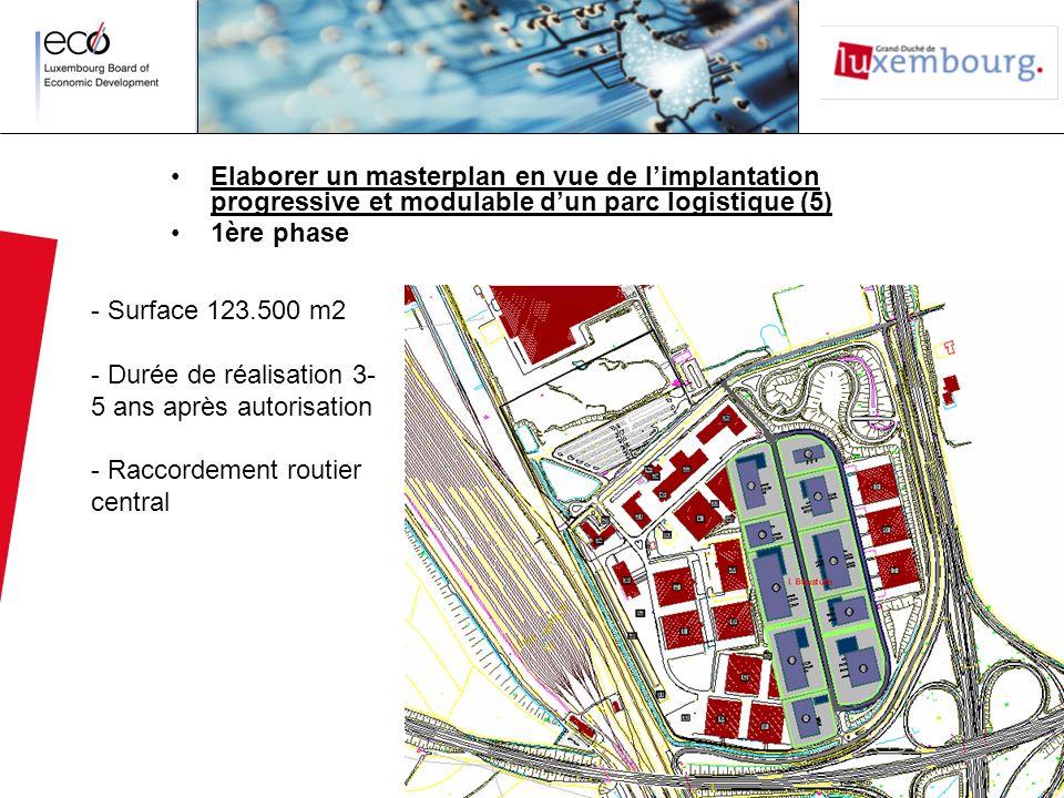 Elaborer un masterplan en vue de l'implantation progressive et modulable d'un parc logistique (5)