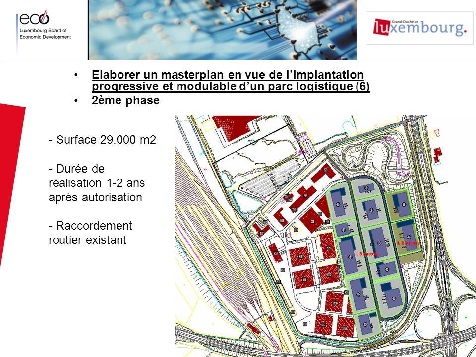 Elaborer un masterplan en vue de l'implantation progressive et modulable d'un parc logistique (6)