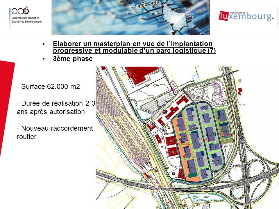 Elaborer un masterplan en vue de l'implantation progressive et modulable d'un parc logistique (7)