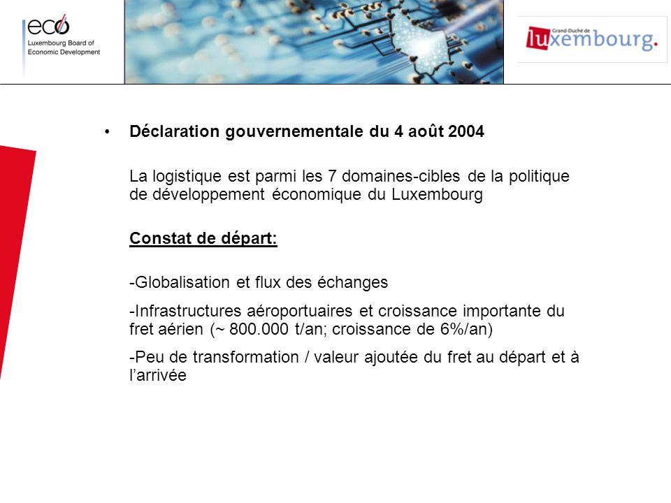 Déclaration gouvernementale du 4 août 2004