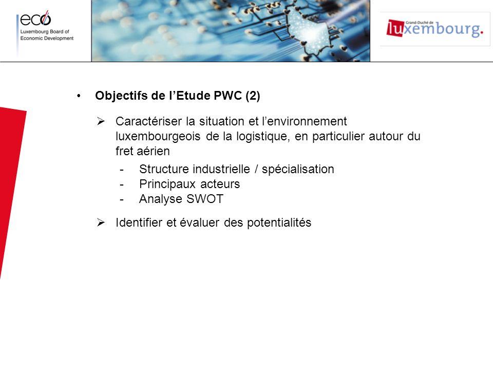Objectifs de l'Etude PWC (2)
