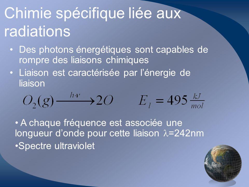 Chimie spécifique liée aux radiations