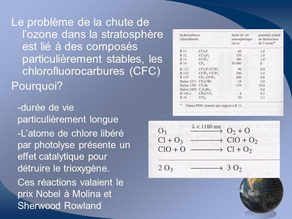 Le problème de la chute de l'ozone dans la stratosphère est lié à des composés particulièrement stables, les chlorofluorocarbures (CFC)
