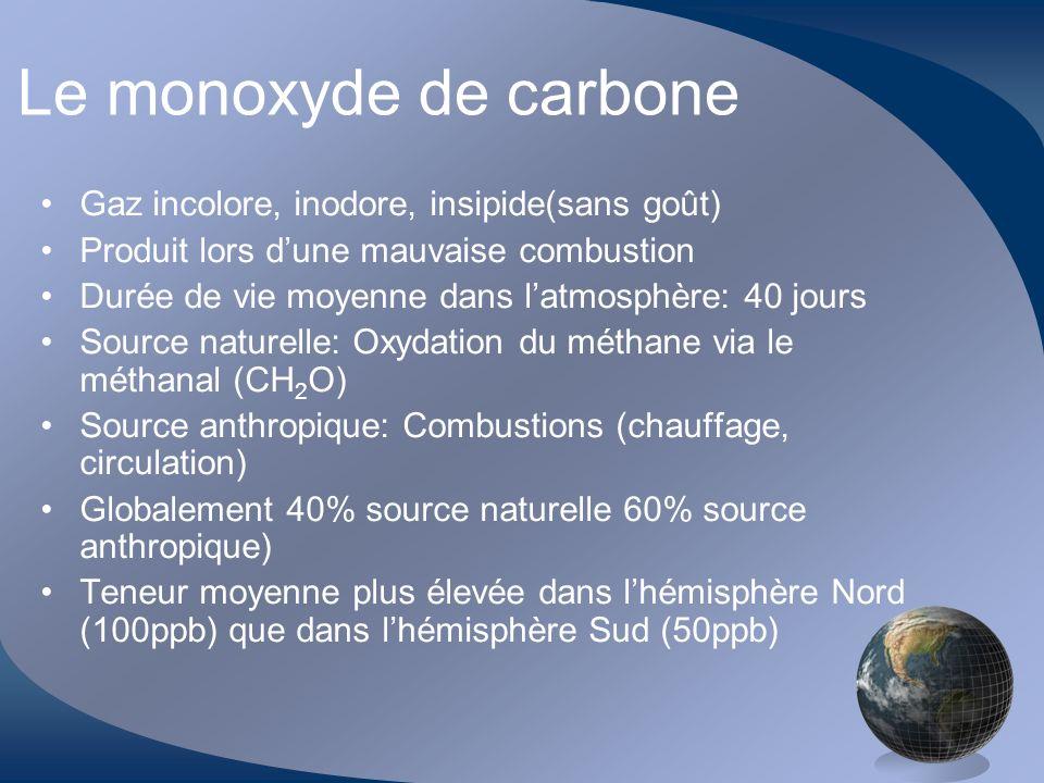 Le monoxyde de carbone Gaz incolore, inodore, insipide(sans goût)