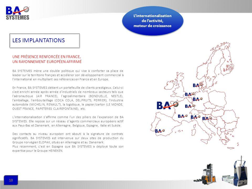 L'internationalisation de l'activité,