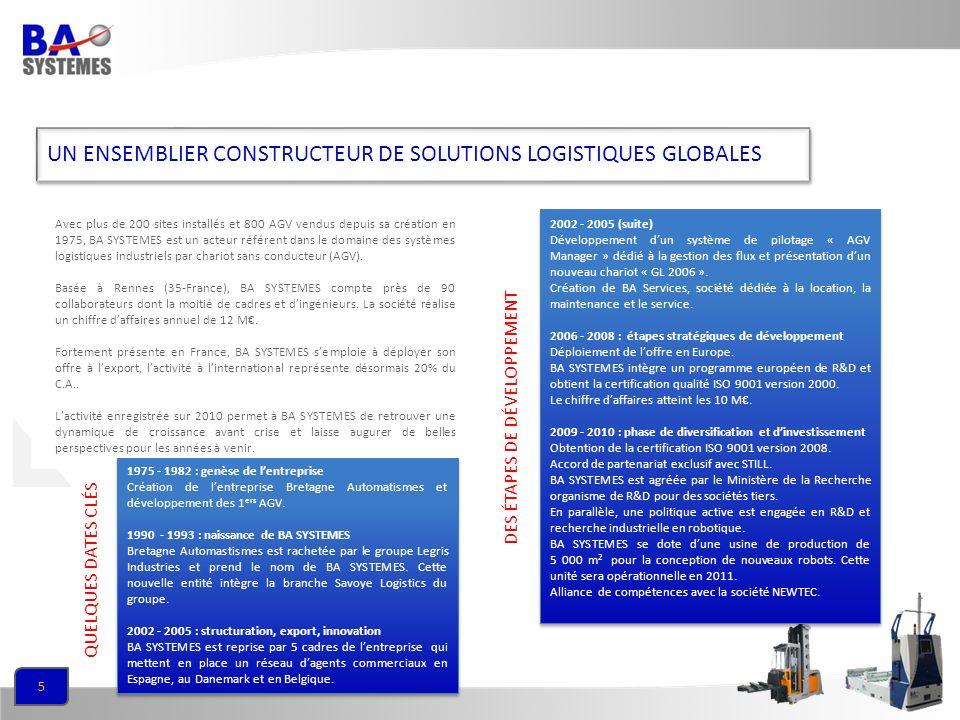 UN ENSEMBLIER CONSTRUCTEUR DE SOLUTIONS LOGISTIQUES GLOBALES