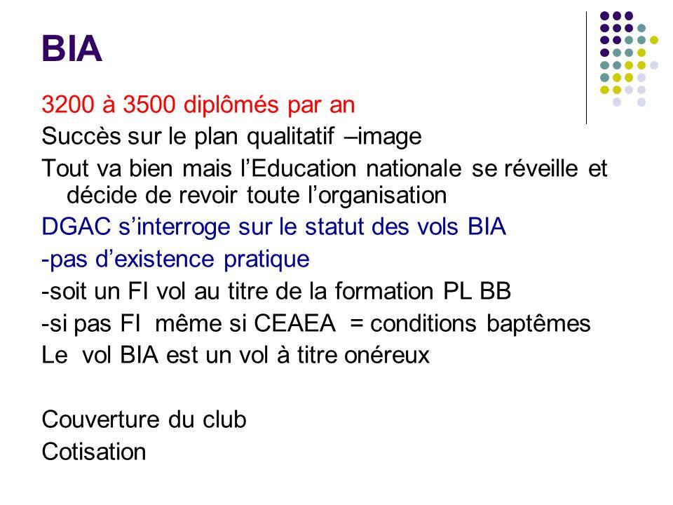 BIA 3200 à 3500 diplômés par an Succès sur le plan qualitatif –image