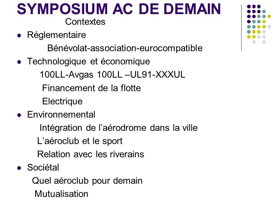 SYMPOSIUM AC DE DEMAIN Contextes Réglementaire